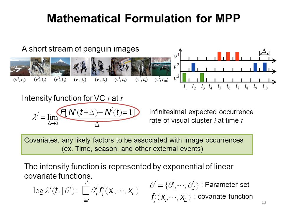 13 Mathematical Formulation for MPP A short stream of penguin images Infinitesimal expected occurrence rate of visual cluster i at time t Intensity function for VC i at t The intensity function is represented by exponential of linear covariate functions.
