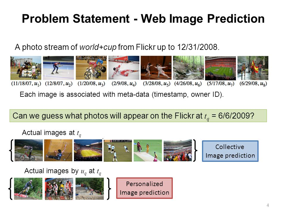 4 Problem Statement - Web Image Prediction A photo stream of world+cup from Flickr up to 12/31/2008.