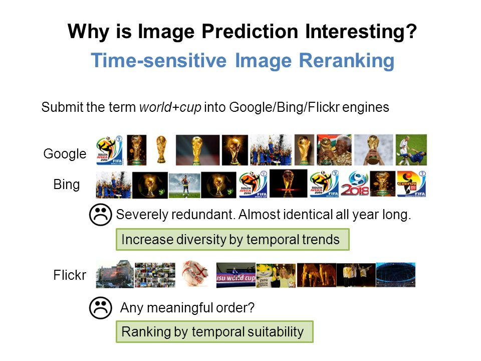 Why is Image Prediction Interesting.