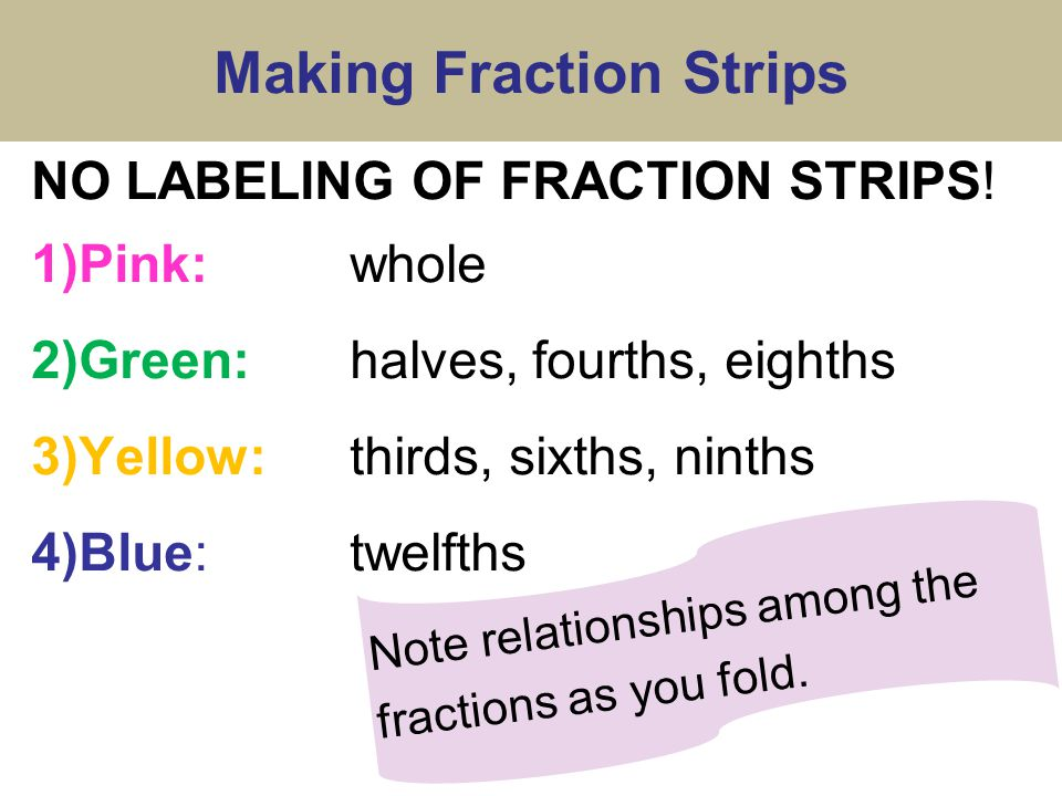 Making Fraction Strips NO LABELING OF FRACTION STRIPS! 1)Pink: whole 2)Green:halves, fourths, eighths 3)Yellow:thirds, sixths, ninths 4)Blue:twelfths