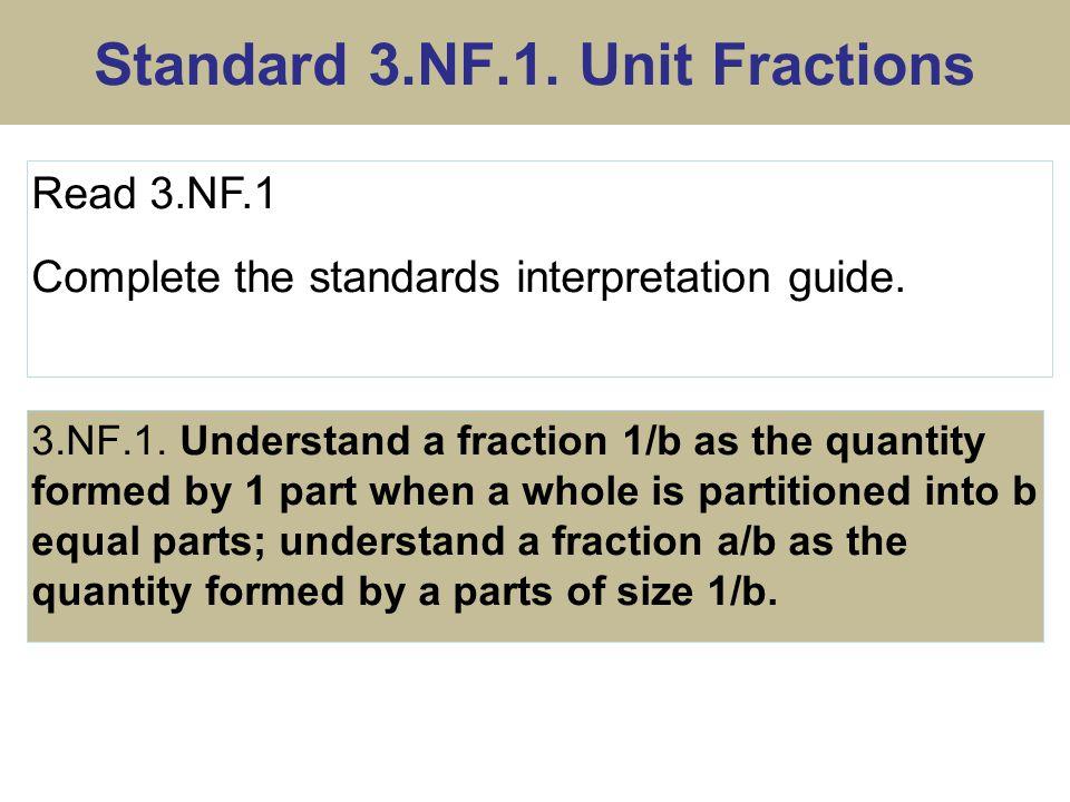 Standard 3.NF.1. Unit Fractions 3.NF.1.
