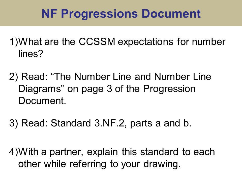Standard 3.NF.2 3.NF.2.