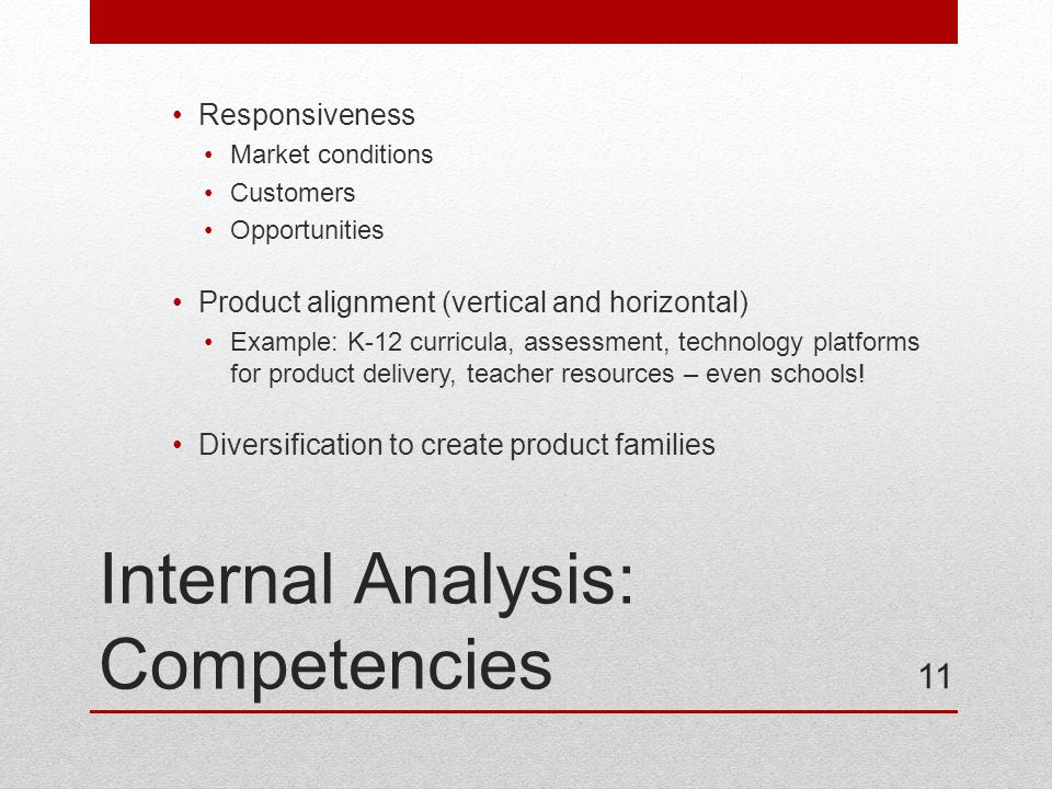 Internal Analysis: Competencies Responsiveness Market conditions Customers Opportunities Product alignment (vertical and horizontal) Example: K-12 curricula, assessment, technology platforms for product delivery, teacher resources – even schools.