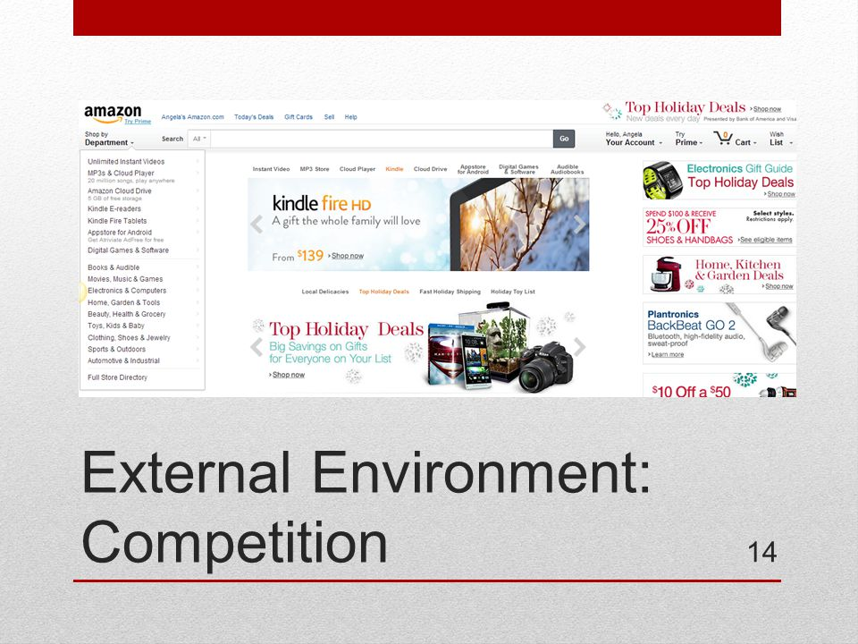 External Environment: Competition 14