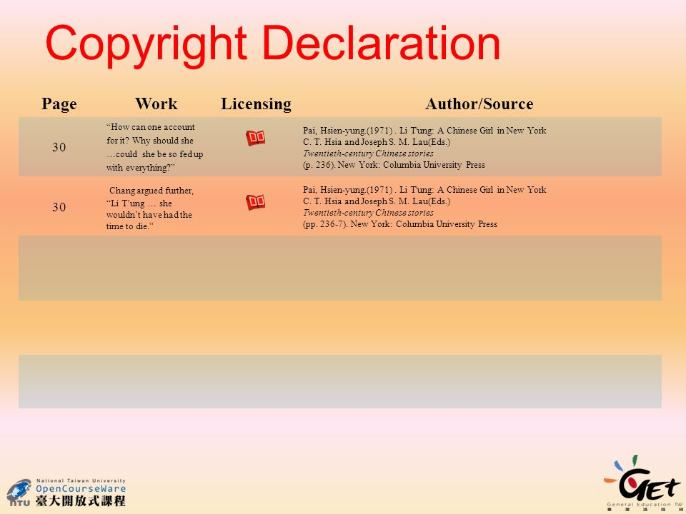 Copyright Declaration PageWork LicensingAuthor/Source 30 How can one account for it.