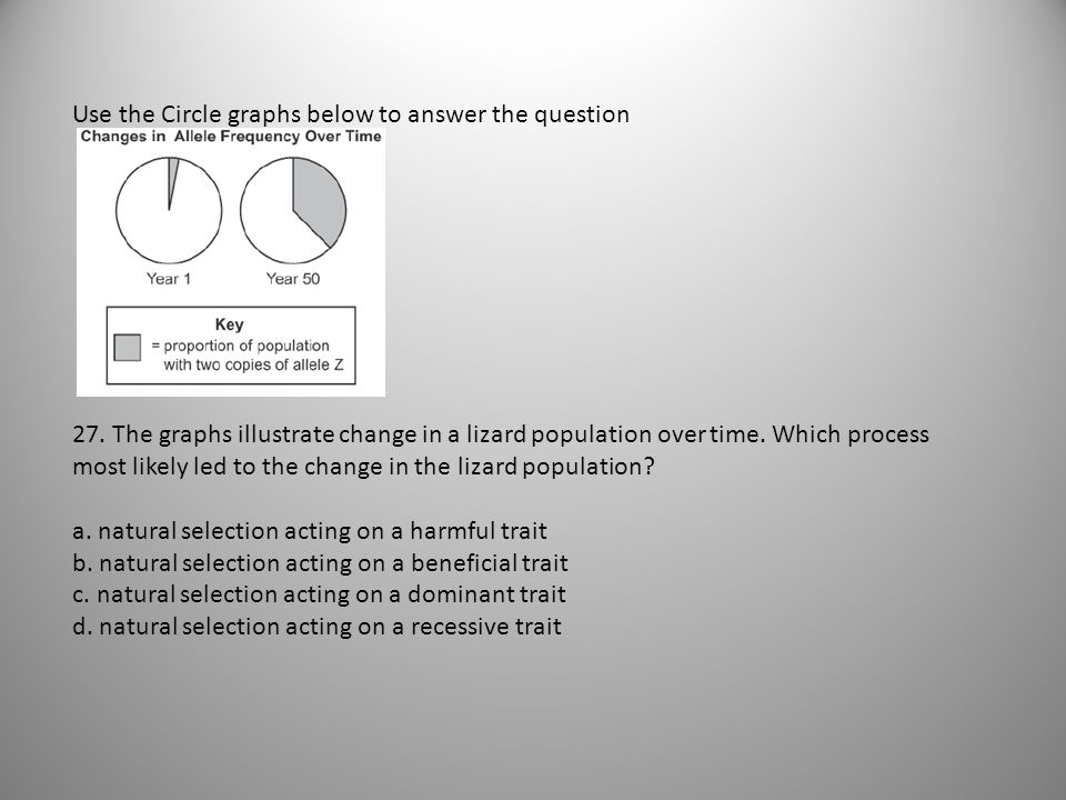 Use the Circle graphs below to answer the question 27. The graphs illustrate change in a lizard population over time. Which process most likely led to