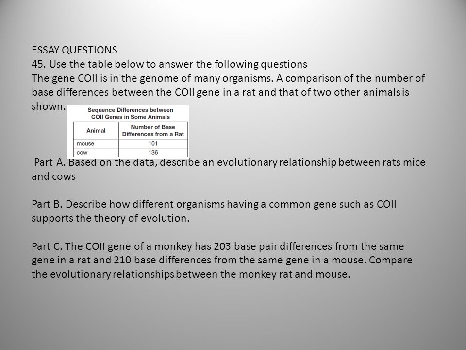 ESSAY QUESTIONS 45. Use the table below to answer the following questions The gene COII is in the genome of many organisms. A comparison of the number