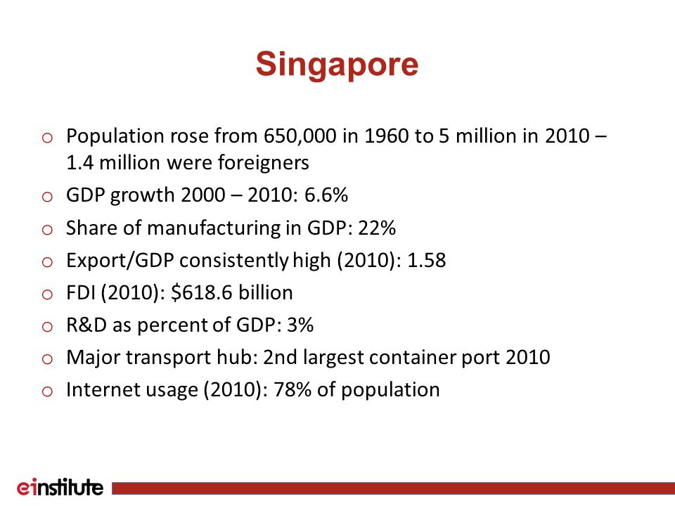 Singapore o Population rose from 650,000 in 1960 to 5 million in 2010 – 1.4 million were foreigners o GDP growth 2000 – 2010: 6.6% o Share of manufacturing in GDP: 22% o Export/GDP consistently high (2010): 1.58 o FDI (2010): $618.6 billion o R&D as percent of GDP: 3% o Major transport hub: 2nd largest container port 2010 o Internet usage (2010): 78% of population