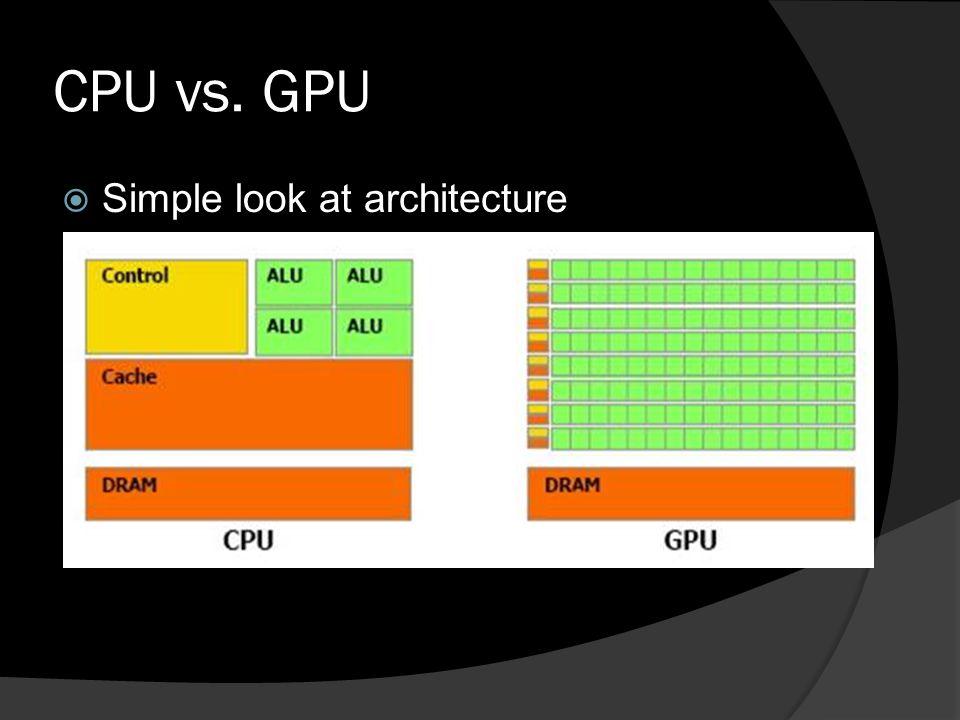 CPU vs. GPU  Simple look at architecture