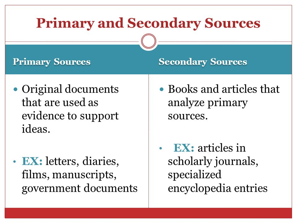Primary Sources Secondary Sources Original documents that are used as evidence to support ideas. EX: letters, diaries, films, manuscripts, government