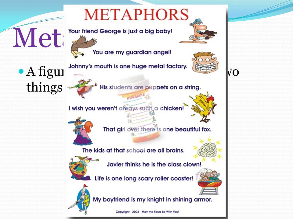 Metaphor A figure of speech that compares two things without using like or as.