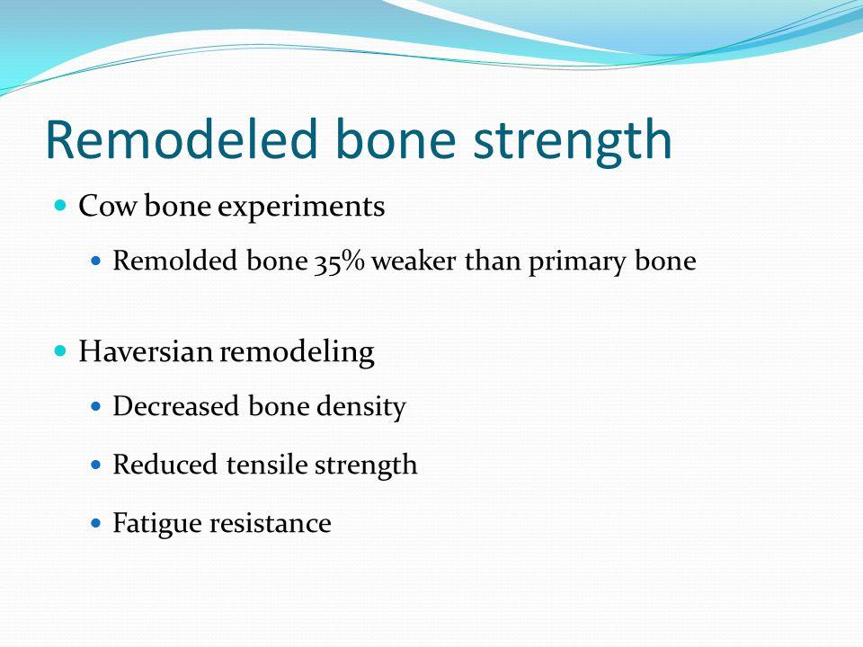 Remodeled bone strength Cow bone experiments Remolded bone 35% weaker than primary bone Haversian remodeling Decreased bone density Reduced tensile strength Fatigue resistance