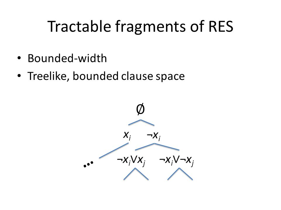 Tractable fragments of RES Bounded-width Treelike, bounded clause space ∅ xixi ¬x i ¬x i ∨ x j ¬x i ∨ ¬x j …