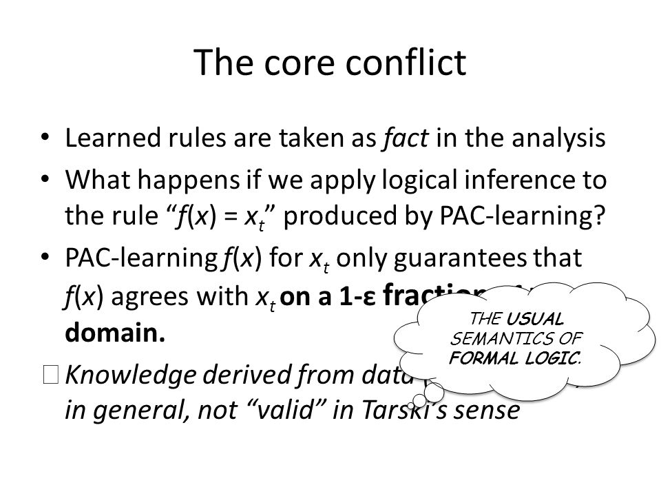 "The core conflict Learned rules are taken as fact in the analysis What happens if we apply logical inference to the rule ""f(x) = x t "" produced by PAC"