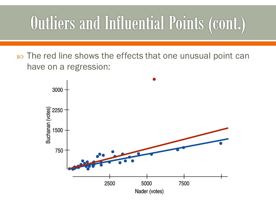 The red line shows the effects that one unusual point can have on a regression: