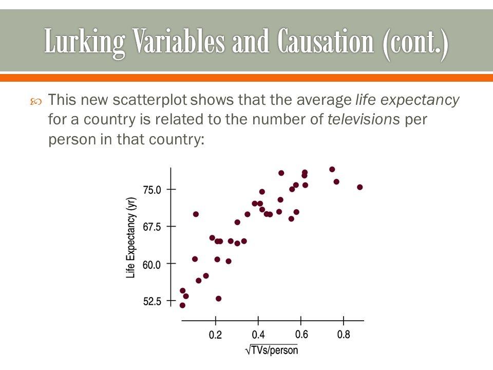  This new scatterplot shows that the average life expectancy for a country is related to the number of televisions per person in that country: