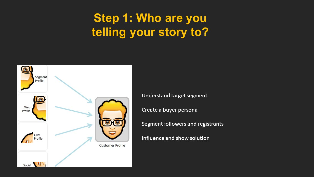 Step 1: Who are you telling your story to.
