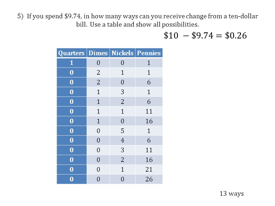 5) If you spend $9.74, in how many ways can you receive change from a ten-dollar bill.