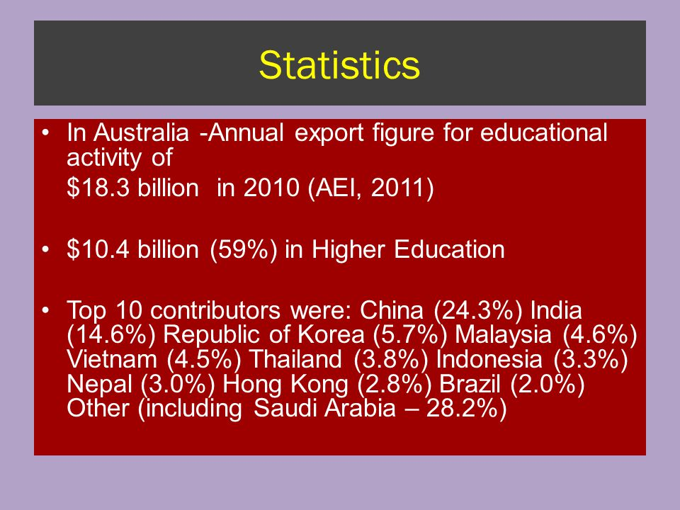 Statistics In Australia -Annual export figure for educational activity of $18.3 billion in 2010 (AEI, 2011) $10.4 billion (59%) in Higher Education To