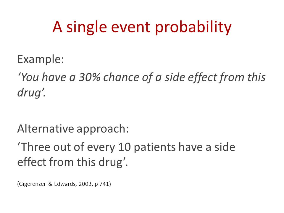 A single event probability Example: 'You have a 30% chance of a side effect from this drug'.