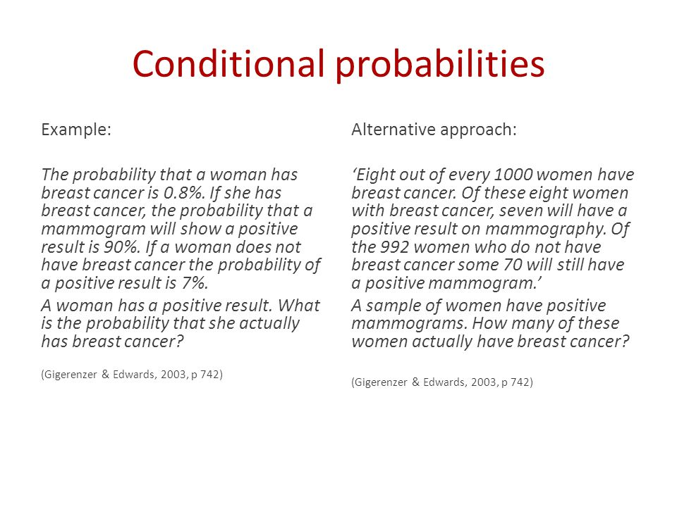 Conditional probabilities Alternative approach: 'Eight out of every 1000 women have breast cancer.