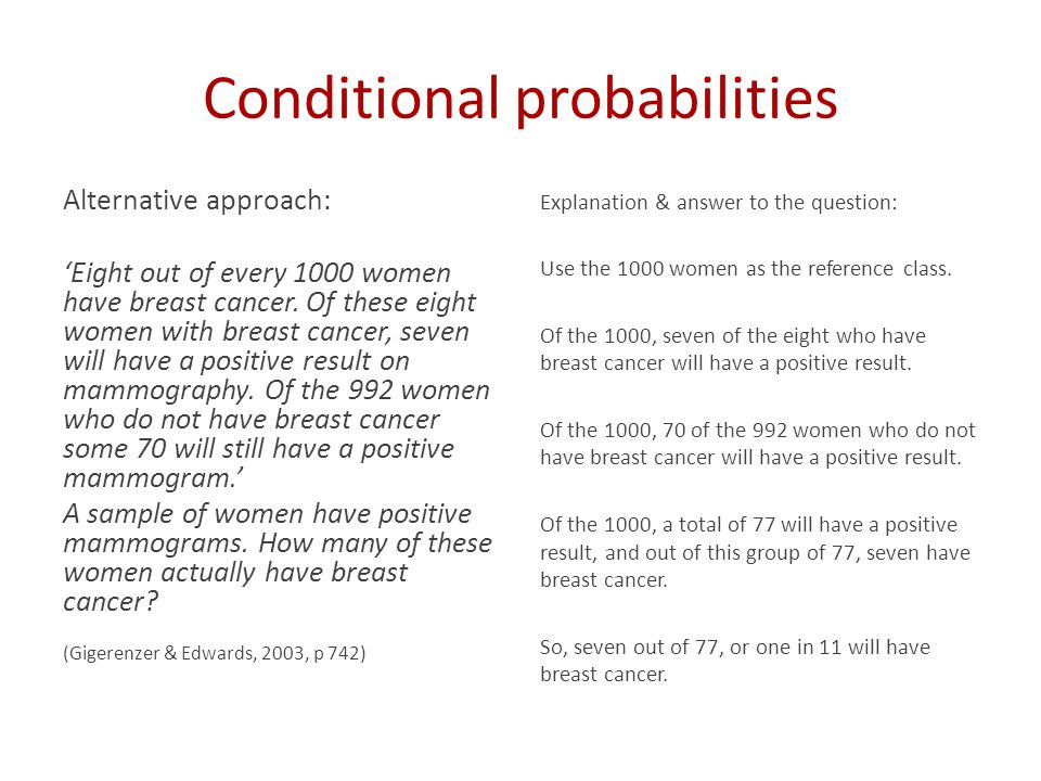 Relative risks Example 'If four out of every 1000 women (age 40 or older) who do not undergo mammography screening die of breast cancer, compared with three out of every 1000 who are screened, the benefit is often presented as a relative risk: Mammography reduces breast cancer mortality by 25% .' Alternative approach: 'In every 1000 women who undergo screening one will be saved from dying of breast cancer.' (Gigerenzer & Edwards, 2003, p 741)