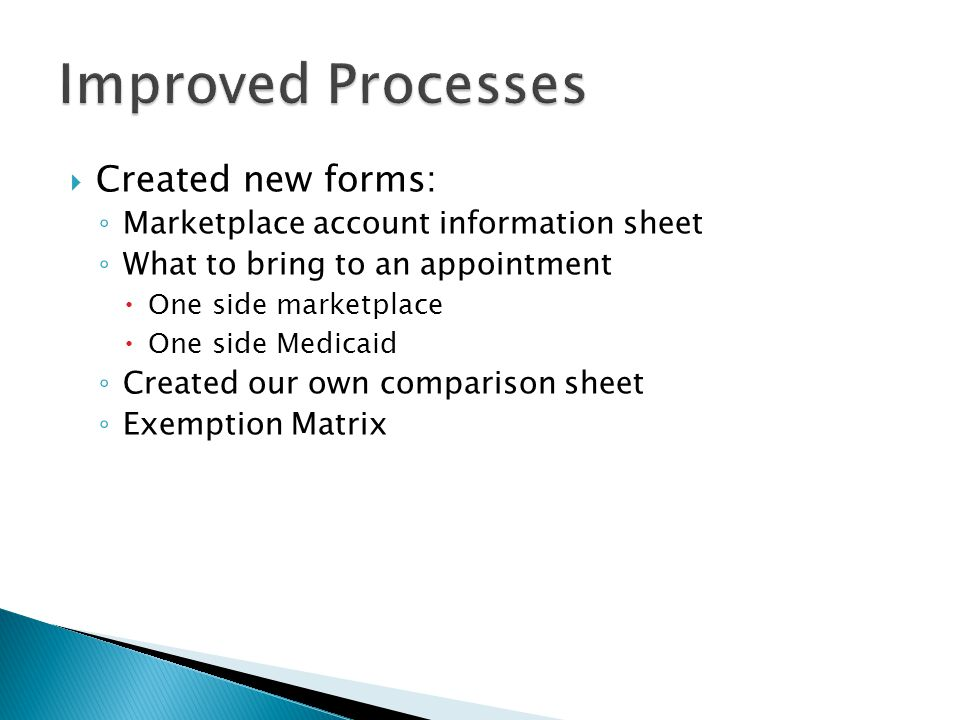  Created new forms: ◦ Marketplace account information sheet ◦ What to bring to an appointment  One side marketplace  One side Medicaid ◦ Created ou