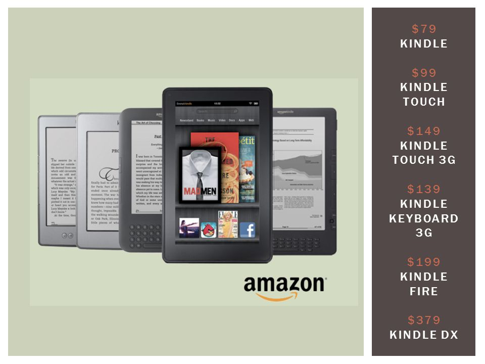 $79 KINDLE $99 KINDLE TOUCH $149 KINDLE TOUCH 3G $139 KINDLE KEYBOARD 3G $199 KINDLE FIRE $379 KINDLE DX