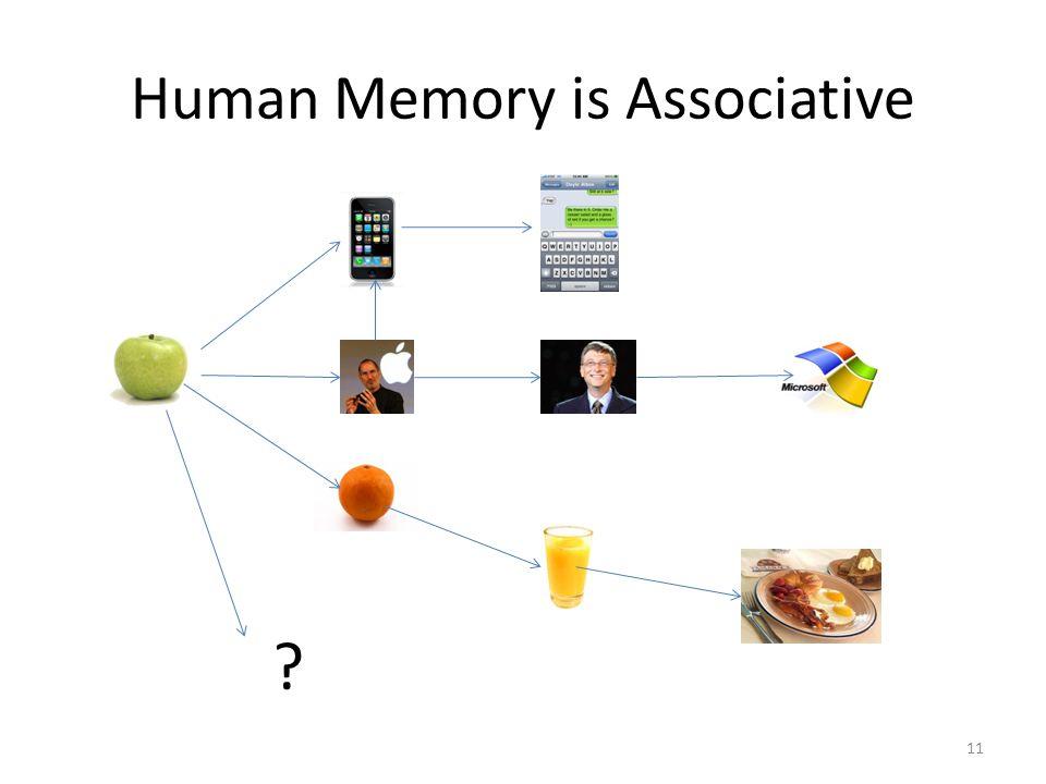 Human Memory is Associative 11