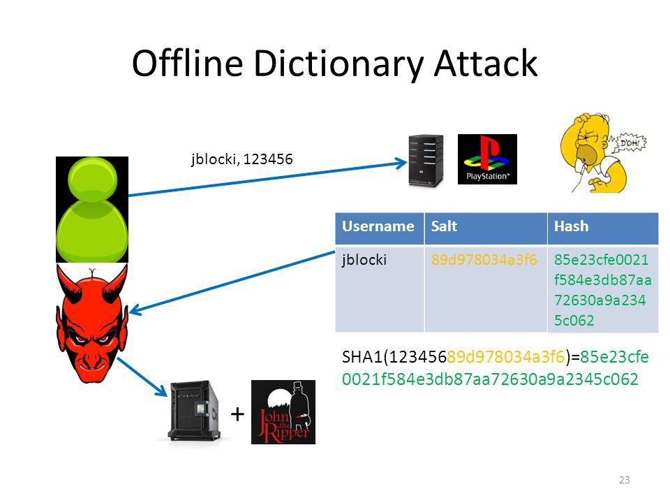 Offline Dictionary Attack 23 Username jblocki + jblocki, 123456 SHA1(12345689d978034a3f6)=85e23cfe 0021f584e3db87aa72630a9a2345c062 Hash 85e23cfe0021 f584e3db87aa 72630a9a234 5c062 Salt 89d978034a3f6