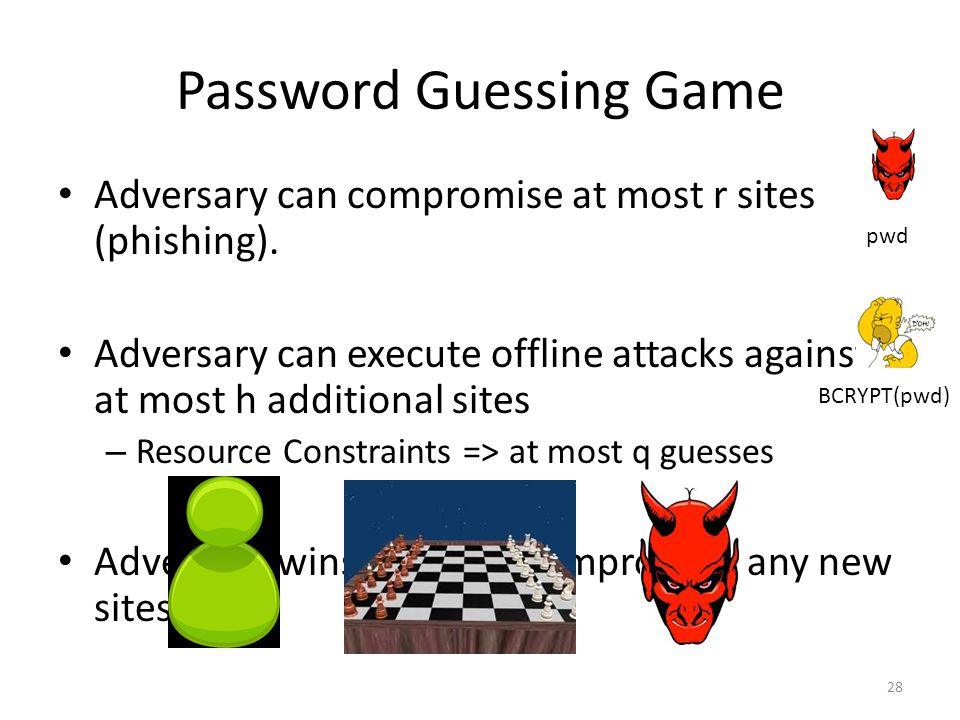 Password Guessing Game Adversary can compromise at most r sites (phishing).