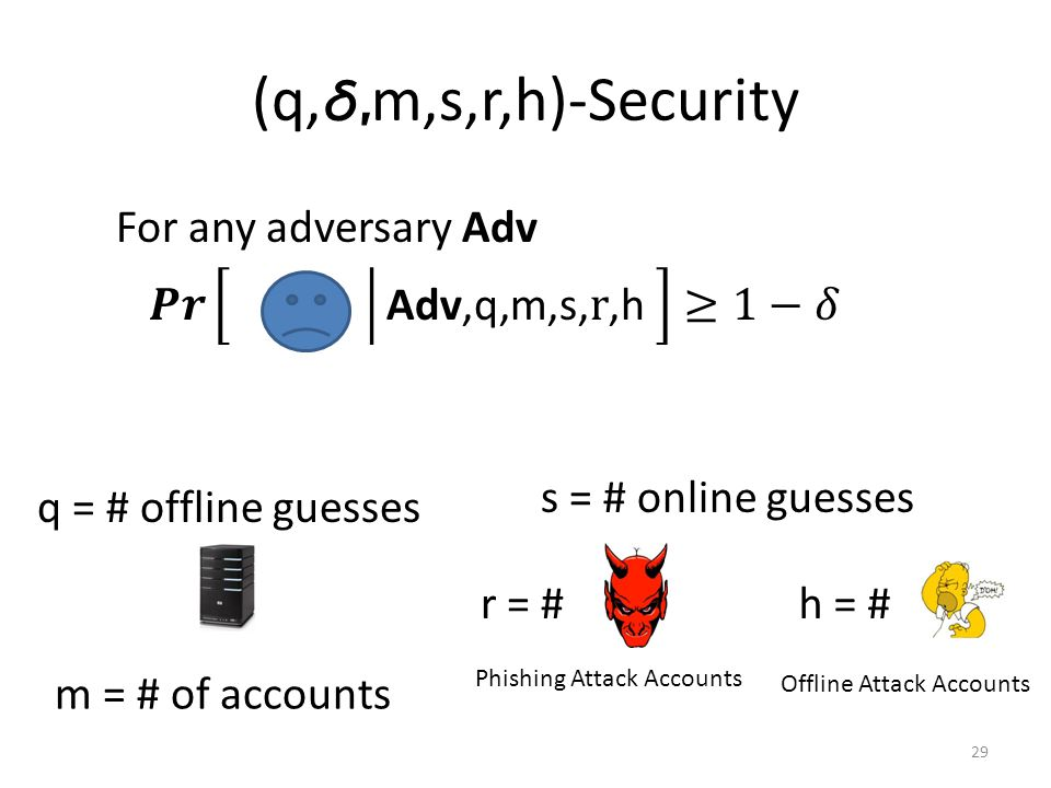 (q, , m,s,r,h)-Security r = #h = # 29 Offline Attack Accounts Phishing Attack Accounts q = # offline guesses m = # of accounts s = # online guesses