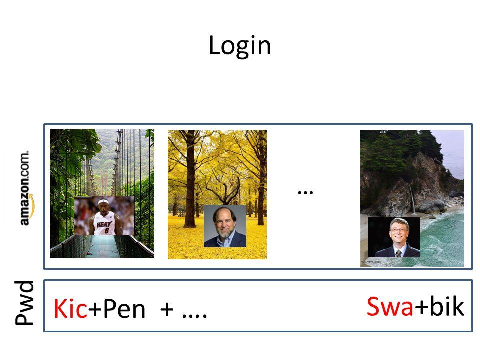 Login Kic+Pen + …. … Swa+bik