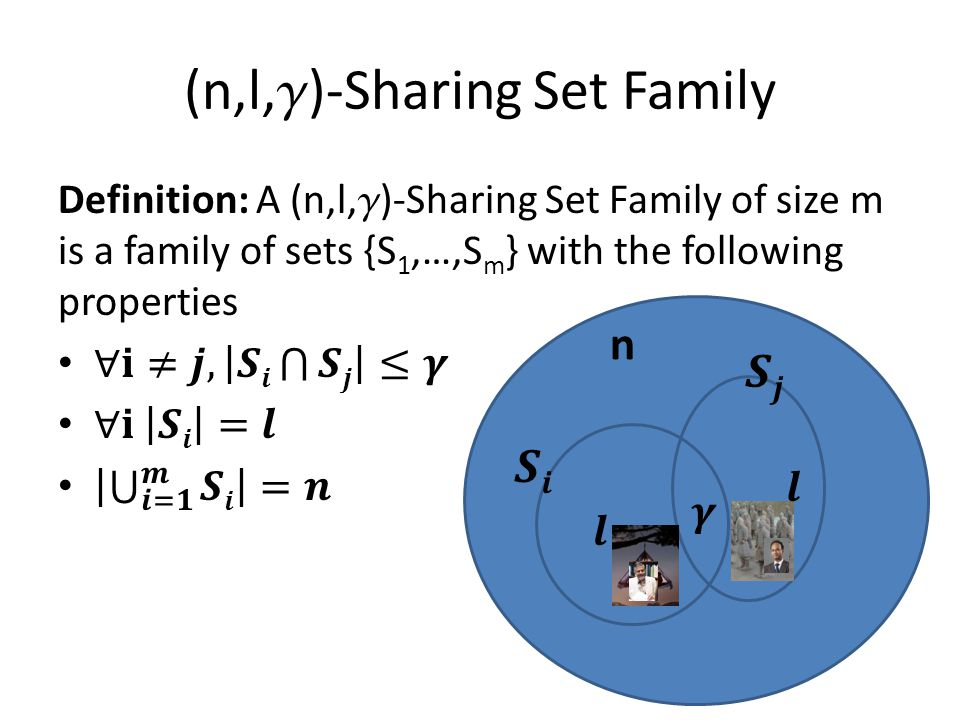 (n,l,  )-Sharing Set Family n n