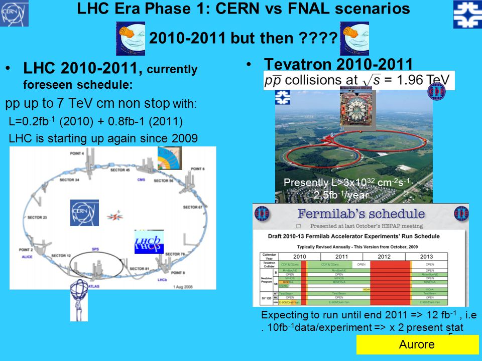 5 LHC Era Phase 1: CERN vs FNAL scenarios 2010-2011 but then .