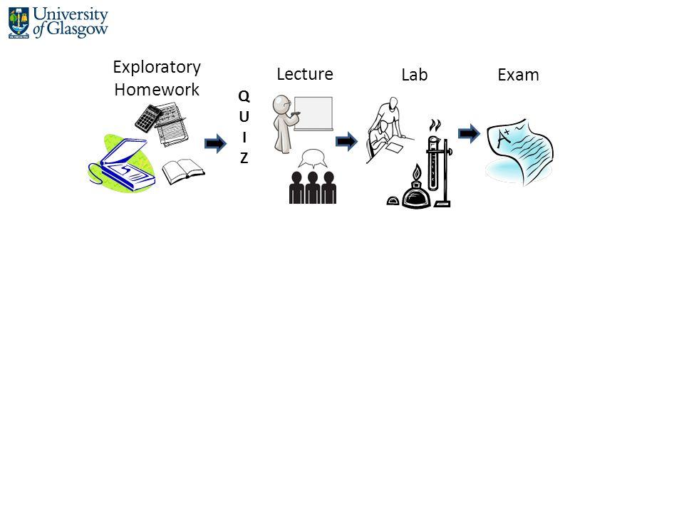Exploratory Homework Lecture Lab Exam QUIZQUIZ