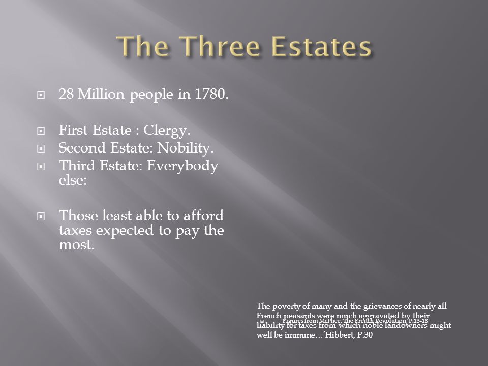  28 Million people in 1780. First Estate : Clergy.