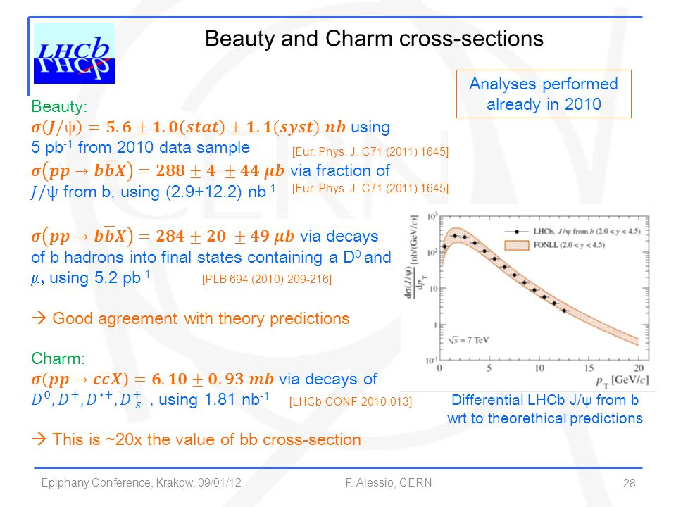 Epiphany Conference, Krakow. 09/01/12 F. Alessio, CERN 28 Beauty and Charm cross-sections [Eur. Phys. J. C71 (2011) 1645] [PLB 694 (2010) 209-216] [LH