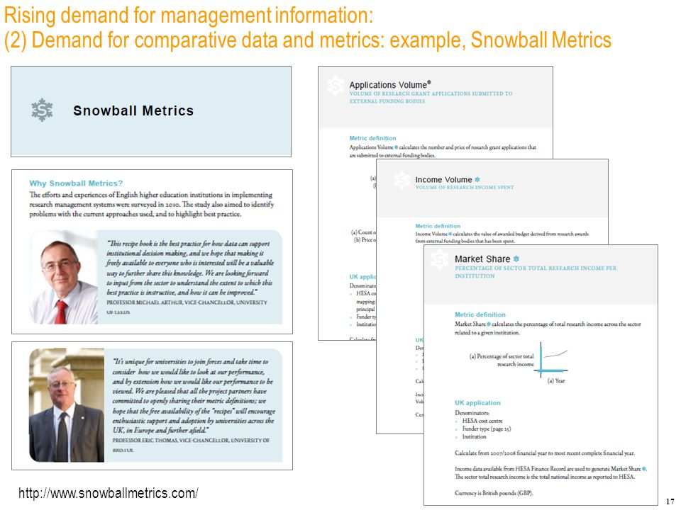 17 Rising demand for management information: (2) Demand for comparative data and metrics: example, Snowball Metrics http://www.snowballmetrics.com/