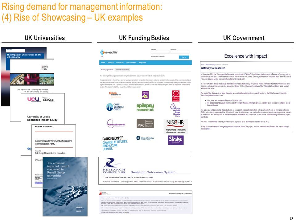 19 Rising demand for management information: (4) Rise of Showcasing – UK examples UK UniversitiesUK Funding BodiesUK Government