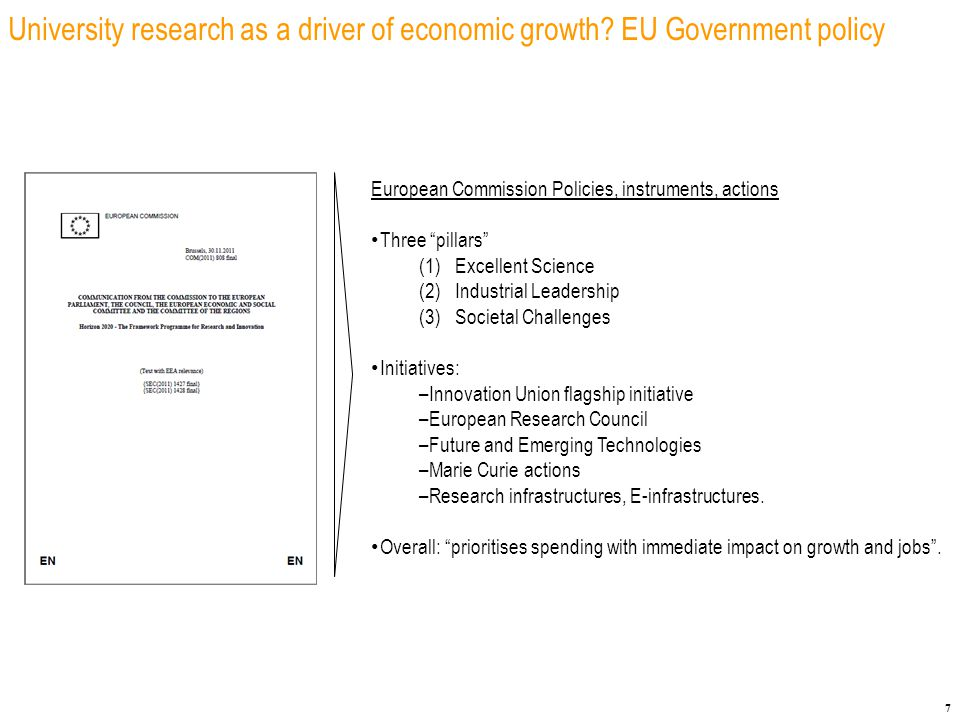 7 University research as a driver of economic growth.