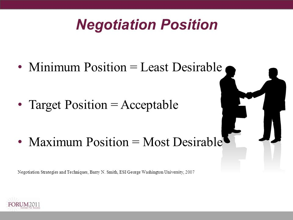 Negotiation Position Minimum Position = Least Desirable Target Position = Acceptable Maximum Position = Most Desirable Negotiation Strategies and Techniques, Barry N.