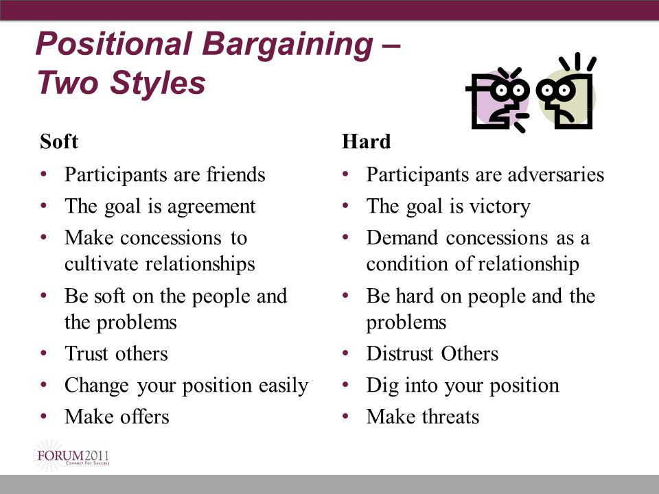 Positional Bargaining – Two Styles Soft Participants are friends The goal is agreement Make concessions to cultivate relationships Be soft on the peop