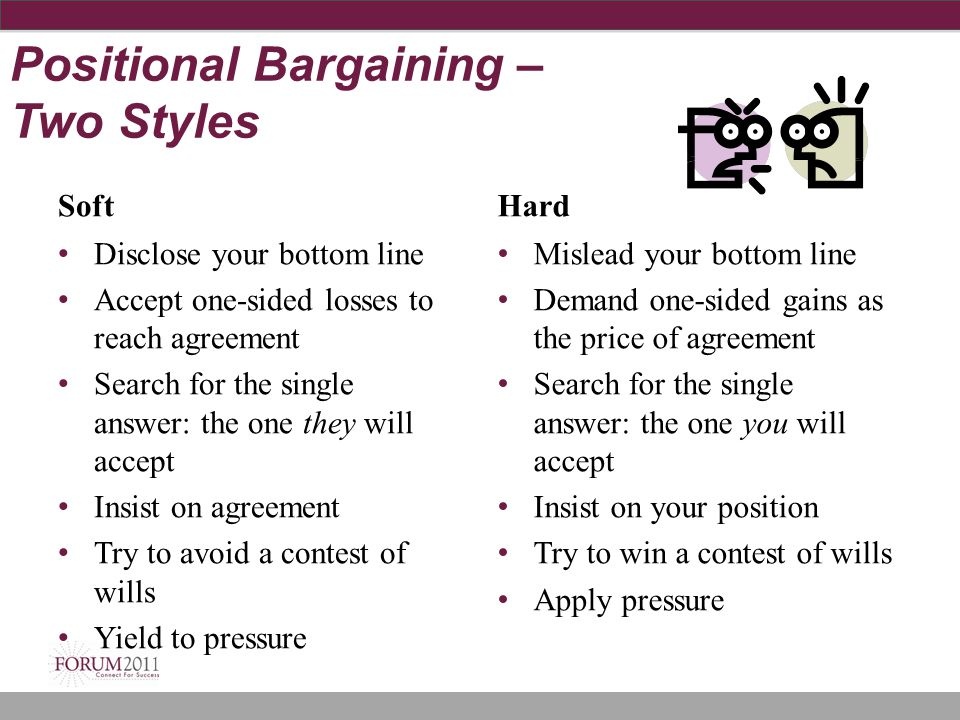 Positional Bargaining – Two Styles Disclose your bottom line Accept one-sided losses to reach agreement Search for the single answer: the one they wil
