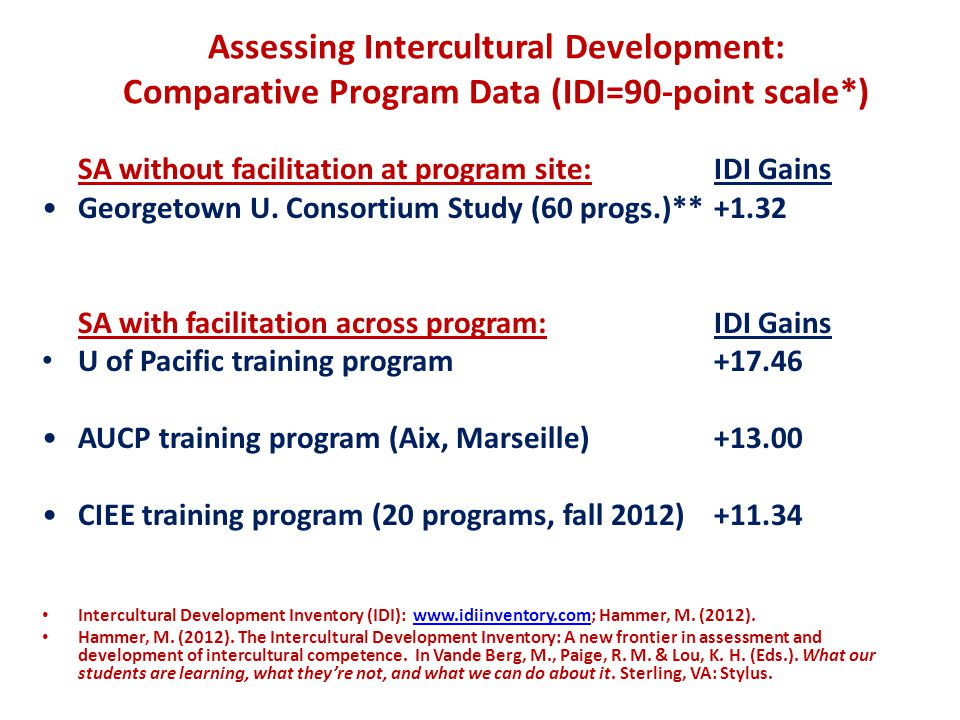 Assessing Intercultural Development: Comparative Program Data (IDI=90-point scale*) SA without facilitation at program site: IDI Gains Georgetown U.
