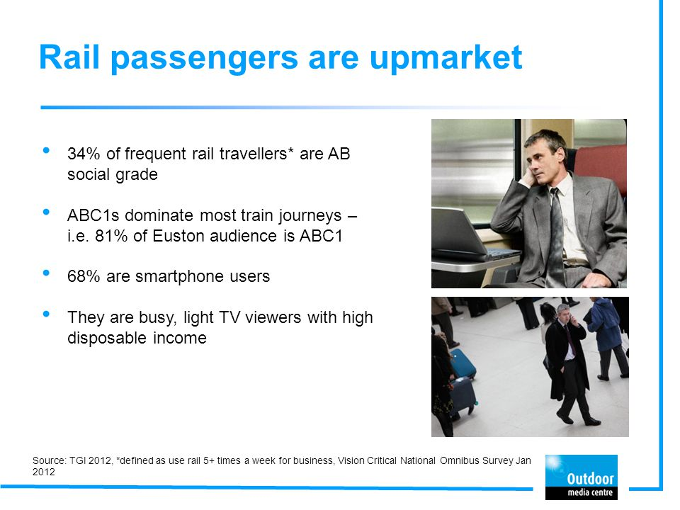 Rail passengers are upmarket 34% of frequent rail travellers* are AB social grade ABC1s dominate most train journeys – i.e.