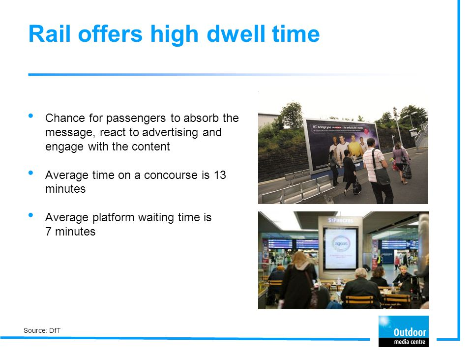 Rail offers high dwell time Chance for passengers to absorb the message, react to advertising and engage with the content Average time on a concourse is 13 minutes Average platform waiting time is 7 minutes Source: DfT