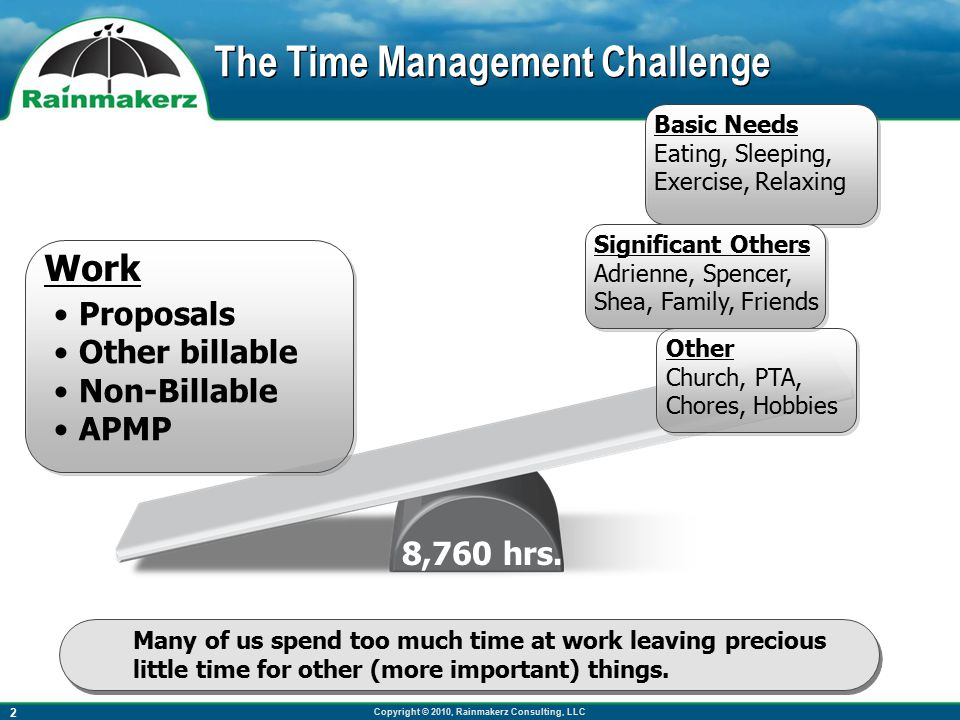Copyright © 2010, Rainmakerz Consulting, LLC 2 The Time Management Challenge Basic Needs Eating, Sleeping, Exercise, Relaxing Significant Others Adrienne, Spencer, Shea, Family, Friends Work Proposals Other billable Non-Billable APMP Other Church, PTA, Chores, Hobbies 8,760 hrs.