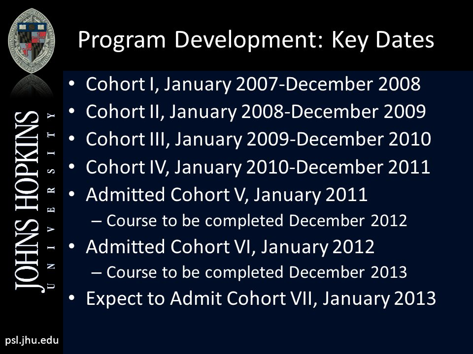 psl.jhu.edu Program Development: Key Dates Cohort I, January 2007-December 2008 Cohort II, January 2008-December 2009 Cohort III, January 2009-December 2010 Cohort IV, January 2010-December 2011 Admitted Cohort V, January 2011 – Course to be completed December 2012 Admitted Cohort VI, January 2012 – Course to be completed December 2013 Expect to Admit Cohort VII, January 2013