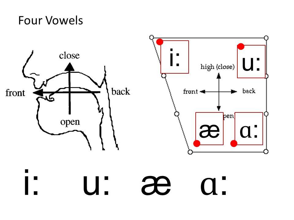 Four Vowels i: u: æ ɑ : æ ɑ:ɑ: u: i: